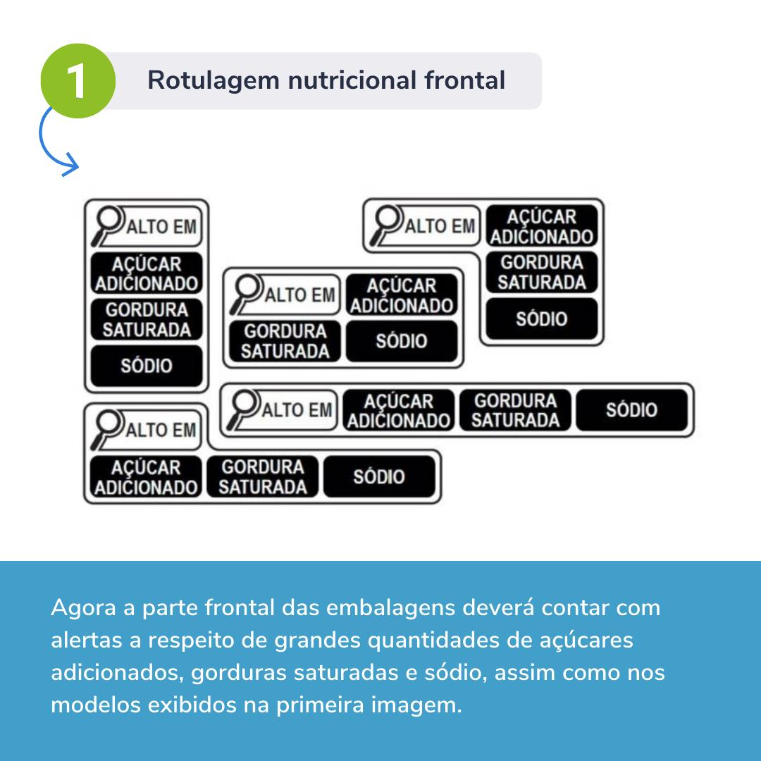 Rotulagem nutricional frontal